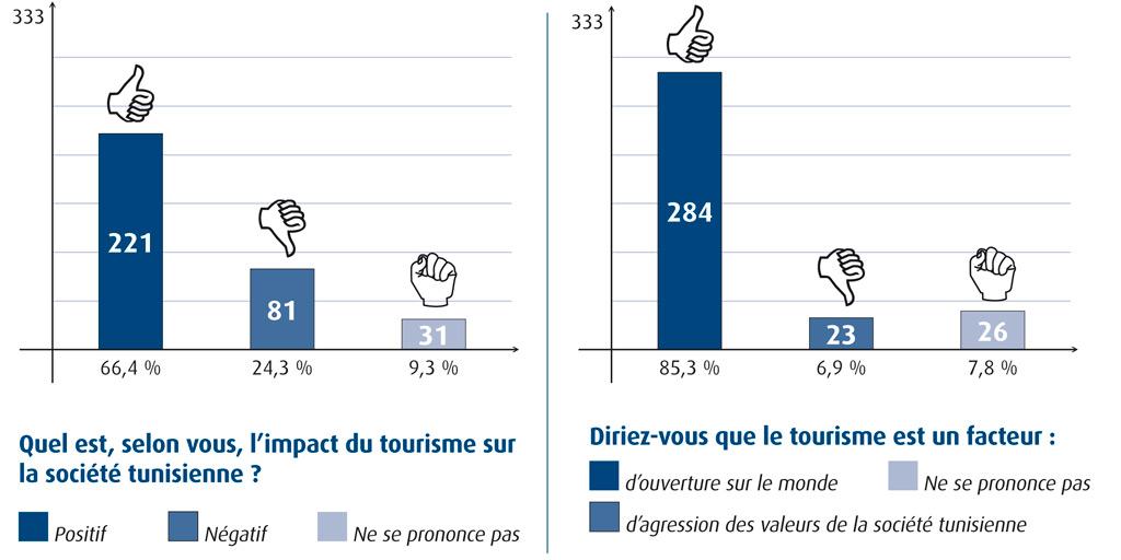 Grafic-Impact-social