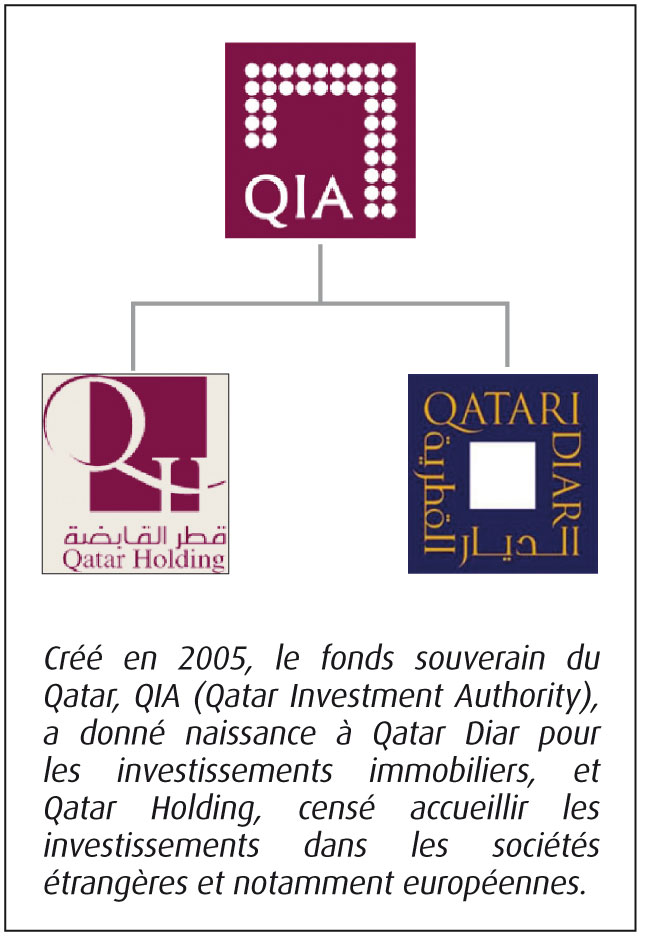 Encadre-Qatar