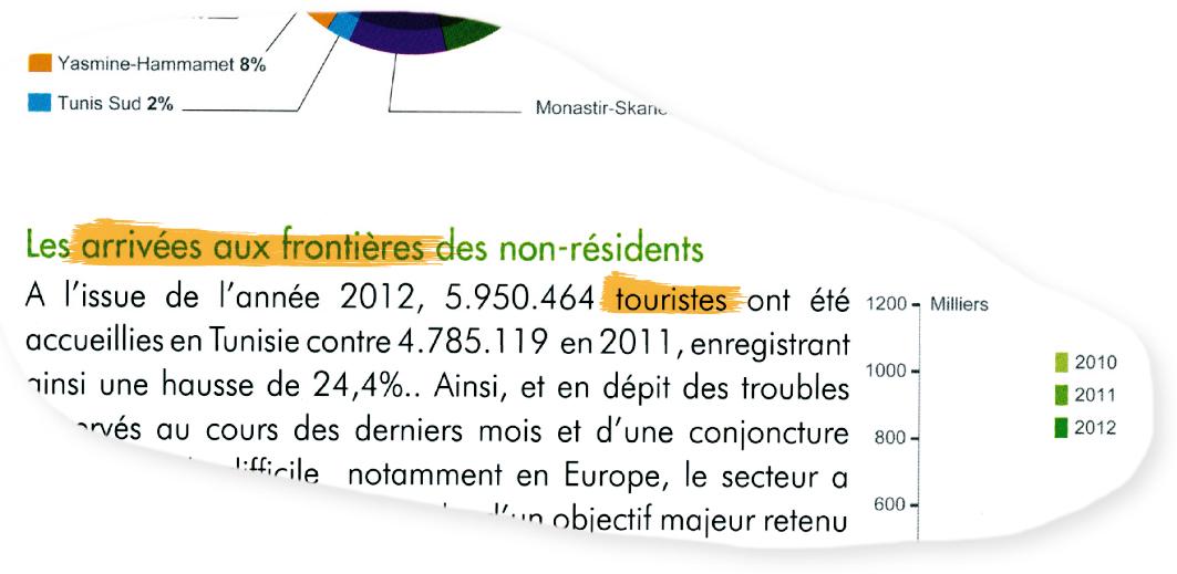 LeTourisme-magazine N¡21.indd
